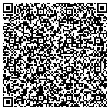 QR-код с контактной информацией организации АССОЦИАЦИЯ НЕКОММЕРЧЕСКИХ САДОВОДЧЕСКИХ ТОВАРИЩЕСТВ
