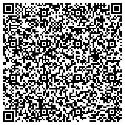 QR-код с контактной информацией организации Управление социальной политики по городу Кировграду