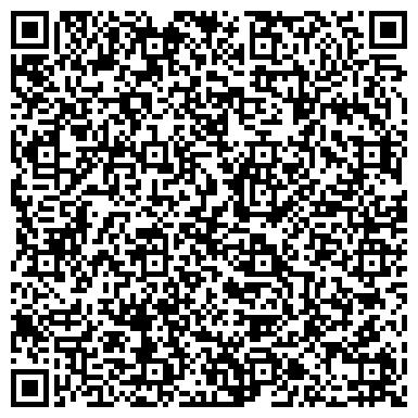 QR-код с контактной информацией организации ЗДРАВНИК АПТЕЧНАЯ СЕТЬ ЗАО ФАРМАЦЕВТИЧЕСКИЙ ЦЕНТР № 25