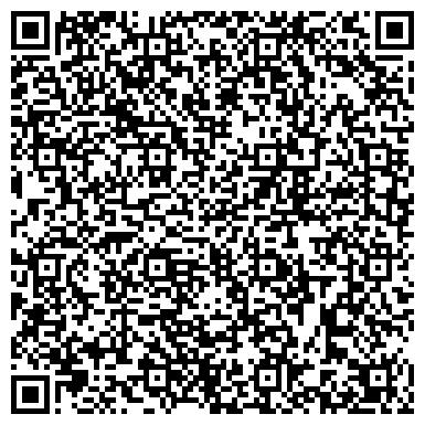 QR-код с контактной информацией организации ЛУКОЙЛ-ПЕРМНЕФТЕПРОДУКТ ООО СВЕРДЛОВСКИЙ ФИЛИАЛ