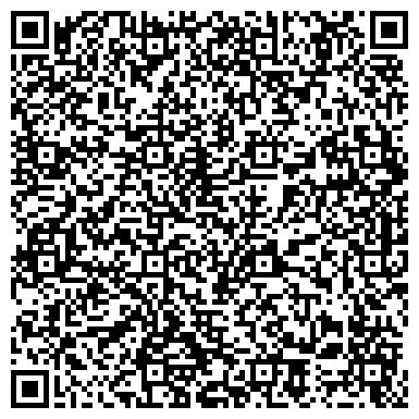 QR-код с контактной информацией организации ЛУКОЙЛ-ИНТЕР-КАРД ОАО ЕКАТЕРИНБУРГСКИЙ ФИЛИАЛ