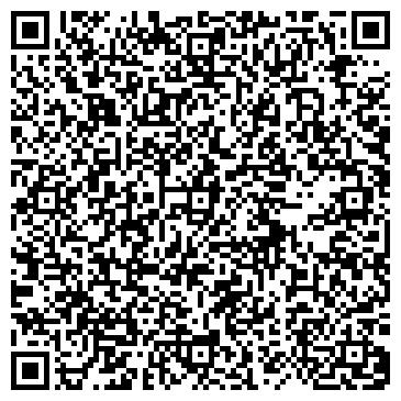QR-код с контактной информацией организации ЛУКОЙЛ-НЕФТЕАВТОМАТИКА ООО