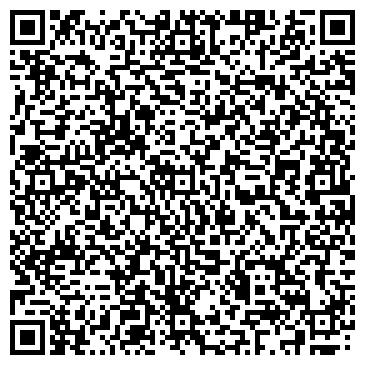 QR-код с контактной информацией организации № 436 ООО ЛУКОЙЛ-ПЕРМНЕФТЕПРОДУКТ