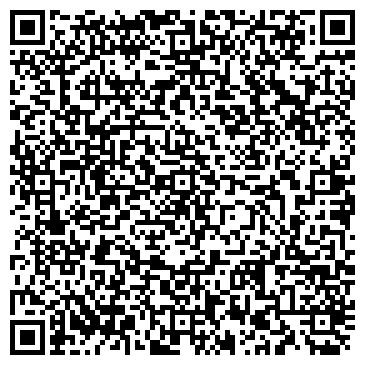 QR-код с контактной информацией организации ОКОННЫЕ СИСТЕМЫ, ИП НИКОНОВ А.Г.