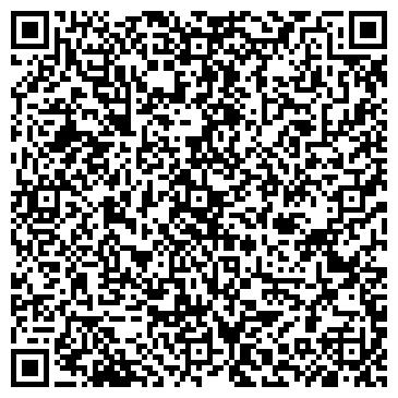 QR-код с контактной информацией организации КОПЕЙСКАЯ ГОРОДСКАЯ БОЛЬНИЦА №1 МЛПУЗ