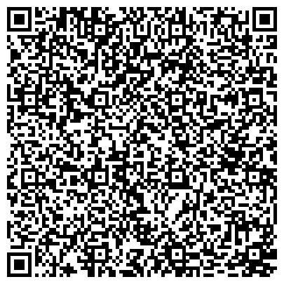 QR-код с контактной информацией организации «Коркинский муниципальный район»