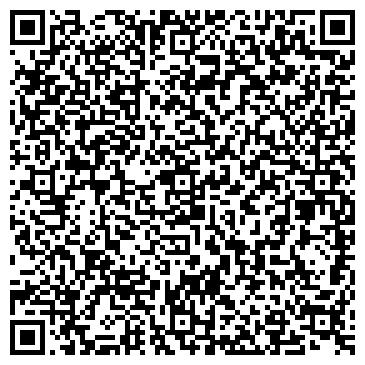 QR-код с контактной информацией организации МАОУ Коркинская СОШ