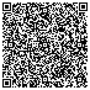 QR-код с контактной информацией организации Храм Петра и Павла