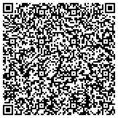 QR-код с контактной информацией организации АРХИВНЫЙ ОТДЕЛ АДМИНИСТРАЦИИ КОРКИНСКОГО МУНИЦИПАЛЬНОГО РАЙОНА