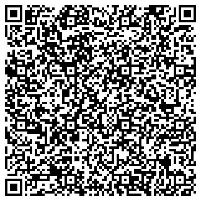QR-код с контактной информацией организации РЕСО-ГАРАНТИЯ КРАСНОТУРЬИНСКОЕ АГЕНТСТВО СОАО