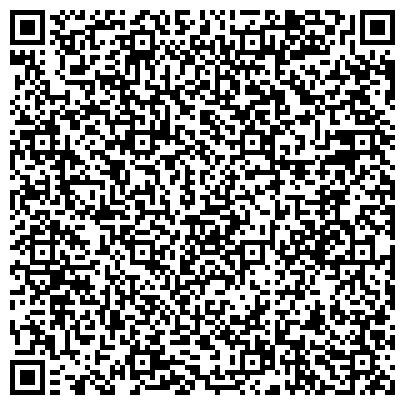 QR-код с контактной информацией организации КРАСНОТУРЬИНСКЕ, КАРПИНСКЕ И ВОЛЧАНСКЕ РОСПОТРЕБНАДЗОР ПО СВЕРДЛОВСКОЙ ОБЛАСТИ