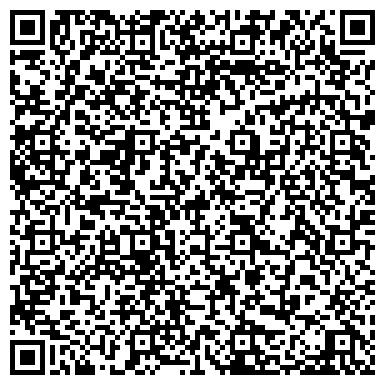 QR-код с контактной информацией организации КРАСНОТУРЬИНСКА ОТДЕЛ ВНЕВЕДОМСТВЕННОЙ ОХРАНЫ ПРИ ОВД