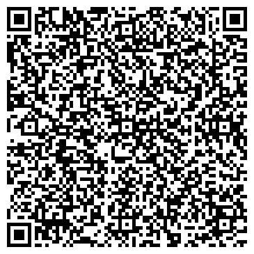 QR-код с контактной информацией организации КРАСНОТУРЬИНСКАЯ ДЕТСКАЯ БОЛЬНИЦА ЗДРАВООХРАНЕНИЯ МУЗ