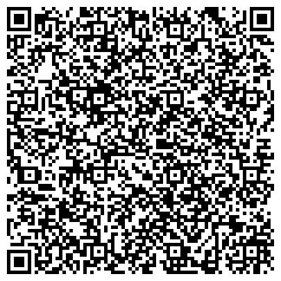 QR-код с контактной информацией организации КРАСНОУФИМСКАЯ РАЙОННАЯ ТЕРРИТОРИАЛЬНАЯ ИЗБИРАТЕЛЬНАЯ КОМИССИЯ