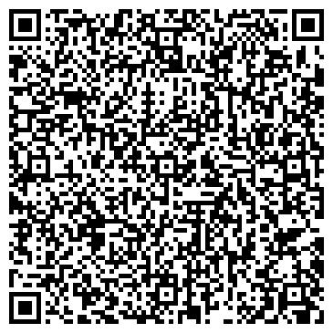 QR-код с контактной информацией организации МЕТРОПОЛИС ТОРГОВАЯ КОМПАНИЯ