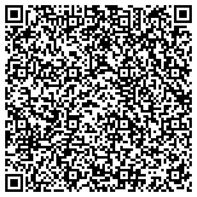 QR-код с контактной информацией организации ЛАНА ПРОИЗВОДСТВЕНО-ТЕКСТИЛЬННОЕ ПРЕДПРИЯТИЕ