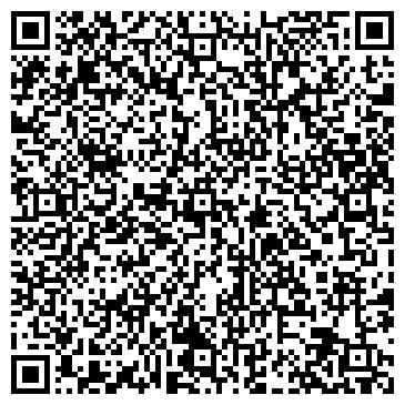 QR-код с контактной информацией организации ПАРФЮМЕРИЯ И КОСМЕТИКА ОПТОМ