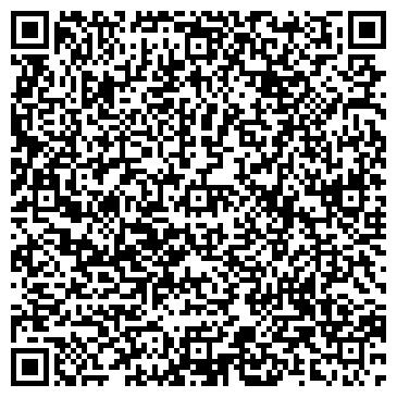 QR-код с контактной информацией организации НЕФТЕБАЗА ОАО ФИЛИАЛ РОСНЕФТЬ-КУРГАННЕФТЕПРОДУКТ