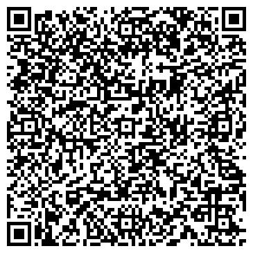 QR-код с контактной информацией организации КУРГАНСКОЕ ОТДЕЛЕНИЕ ЮЖНО-УРАЛЬСКОЙ ЖД, ГУП