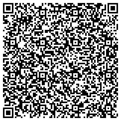 QR-код с контактной информацией организации ПРОБЛЕМНАЯ НАУЧНО-ИССЛЕДОВАТЕЛЬСКАЯ ЛАБОРАТОРИЯ ХИРУРГИЧЕСКОЙ ГАСТРОЭНТЕРОЛОГИИ ТЮМГМА