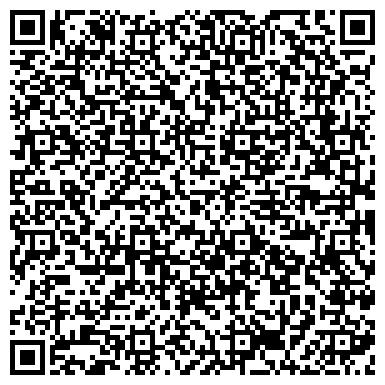 QR-код с контактной информацией организации УПРАВЛЕНИЕ ВНУТРЕННИХ ДЕЛ КУРГАНСКОЙ ОБЛАСТИ МЕДИЦИНСКИЙ ОТДЕЛ