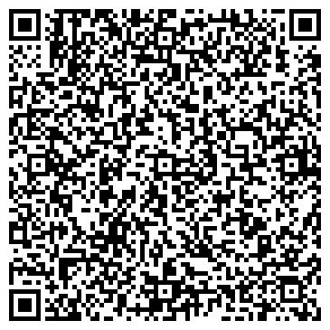 QR-код с контактной информацией организации КУШВИНСКИЙ ГОРМОЛЗАВОД, ОАО