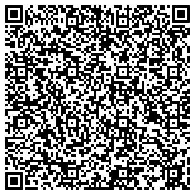 QR-код с контактной информацией организации УРАЛЬСКИЙ БАНК СБЕРБАНКА № 1706/08 ДОПОЛНИТЕЛЬНЫЙ ОФИС