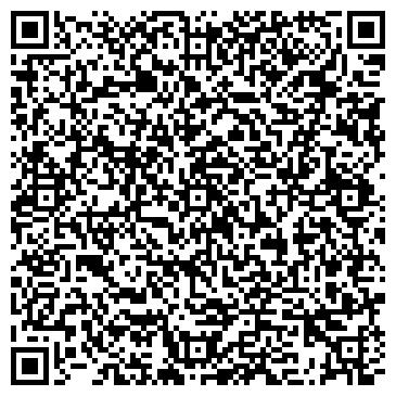 QR-код с контактной информацией организации КЫШТЫМСКИЙ ОГНЕУПОРНЫЙ ЗАВОД