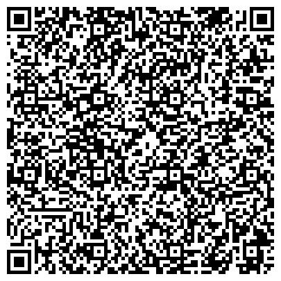 QR-код с контактной информацией организации КЫШТЫМСКАЯ ВЕТЕРИНАРНАЯ СТАНЦИЯ ПО БОРЬБЕ С БОЛЕЗНЯМИ ЖИВОТНЫХ