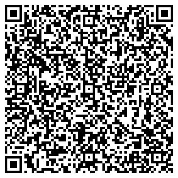 QR-код с контактной информацией организации ЧЕЛИНДБАНК ОАО, КЫШТЫМСКИЙ ФИЛИАЛ