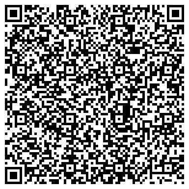 QR-код с контактной информацией организации КЫШТЫМСКИЙ ФИЛИАЛ №12 ЧРО ФСС РФ