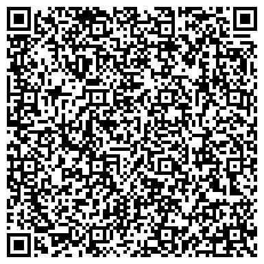 QR-код с контактной информацией организации УПРАВЛЕНИЕ ФИНАНСОВ АДМИНИСТРАЦИИ Г.ЛАБЫТНАНГИ