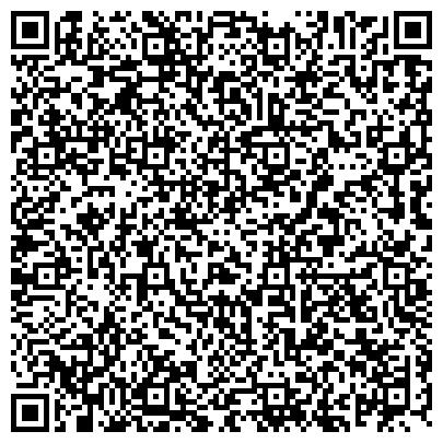 QR-код с контактной информацией организации ОКРУЖНОЙ ФОНД ПОДДЕРЖКИ ПРЕДПРИНИМАТЕЛЬСТВА И РАЗВИТИЯ КОНКУРЕНЦИИ