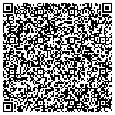 QR-код с контактной информацией организации СОЦИАЛЬНАЯ ЗАЩИТА СТАРОСТИ НЕГОСУДАРСТВЕННЫЙ ПЕНСИОННЫЙ ФОНД