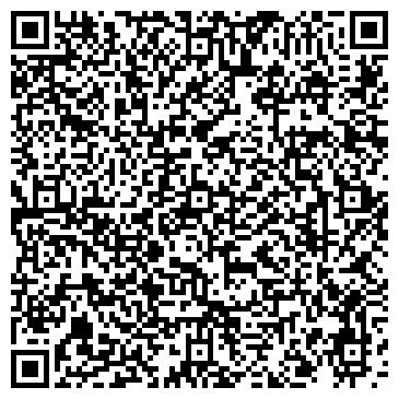 QR-код с контактной информацией организации ИНСАЙТ ОБЛАСТНОЙ НАРКОЛОГИЧЕСКИЙ ЦЕНТР ГУЗ