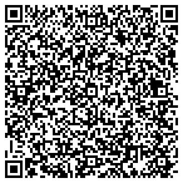 QR-код с контактной информацией организации ЭНЕРГОПРОДУКТ КОМПАНИЯ ООО