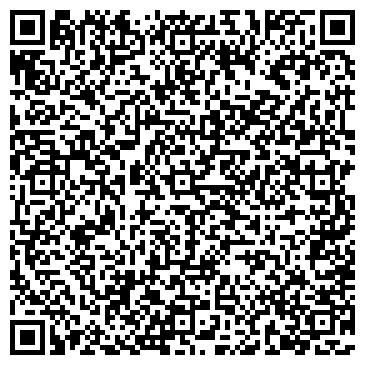 QR-код с контактной информацией организации МАГНИТОГОРСКМЕЖРАЙГАЗ ОАО