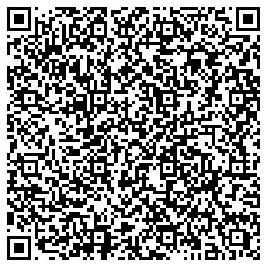 QR-код с контактной информацией организации ЮГРА КОММЕРЧЕСКИЙ БАНК