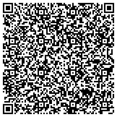 QR-код с контактной информацией организации БЮРО ГОСУДАРСТВЕННОЙ СЛУЖБЫ МЕДИКО-САНИТАРНОЙ ЭКСПЕРТИЗЫ