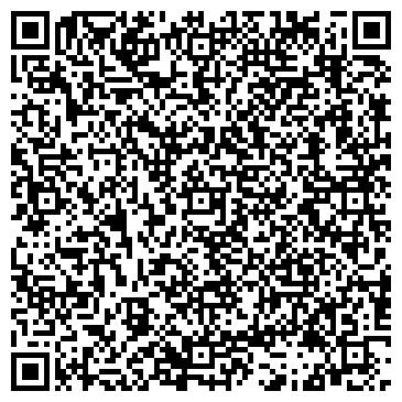 QR-код с контактной информацией организации ЛУКОЙЛ МЕГИОНГЕОЛОГИЯ