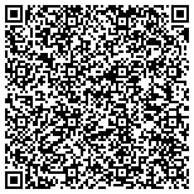 QR-код с контактной информацией организации СБЕРБАНК РОССИИ ОТДЕЛЕНИЕ № 5932