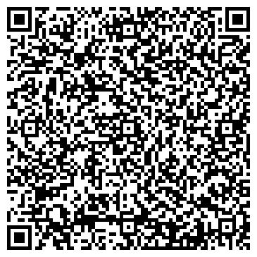 QR-код с контактной информацией организации БРЕНД МАГАЗИН ИП КУЦЕНКО С.Г.