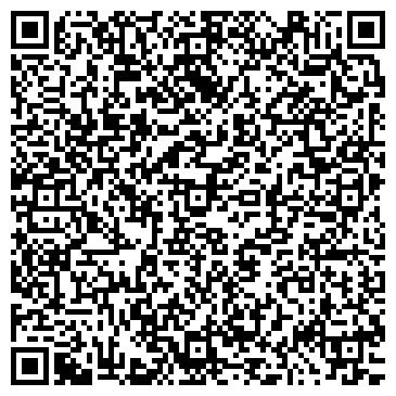 QR-код с контактной информацией организации АНАСТАСИЯ ЦЕНТРАЛЬНЫЙ СКЛАД