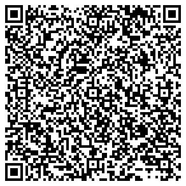 QR-код с контактной информацией организации АЛЮМИНИЕВЫЕ КОНСТРУКЦИИ ИП ИГНАТЬЕВ Д.И.