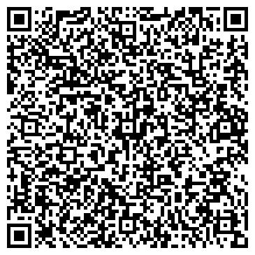 QR-код с контактной информацией организации ПЕДАГОГИЧЕСКАЯ БИБЛИОТЕКА