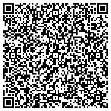 QR-код с контактной информацией организации ДИРЕКЦИЯ КИНОСЕТИ РАЙОННАЯ