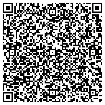 QR-код с контактной информацией организации НЕВЬЯНСКАЯ РАЙОННАЯ ОРГАНИЗАЦИЯ ВОИ
