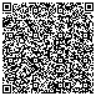 QR-код с контактной информацией организации ЗДРАВНИК АПТЕЧНАЯ СЕТЬ ЗАО ФАРМАЦЕВТИЧЕСКИЙ ЦЕНТР № 26