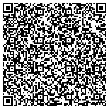 QR-код с контактной информацией организации НЕФТЕЮГАНСКИЕ ЭЛЕКТРИЧЕСКИЕ СЕТИ ПРЕДПРИЯТИЕ