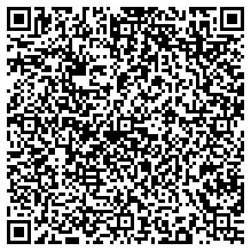 QR-код с контактной информацией организации ИМПЕРИЯ НЕДВИЖИМОСТИ